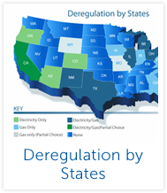 Deregulation by State